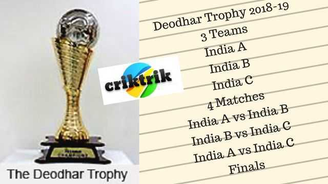 deodhar trophy today match prediction